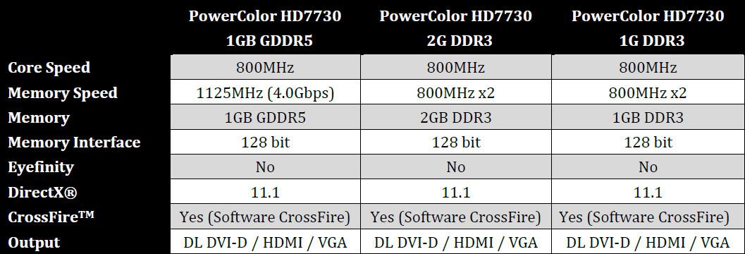 hd-7730-teknik-ozellikleri